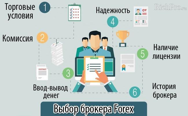 Форекс брокеры - как выбрать надежного Forex брокера + рейтинг ТОП-10 лучших