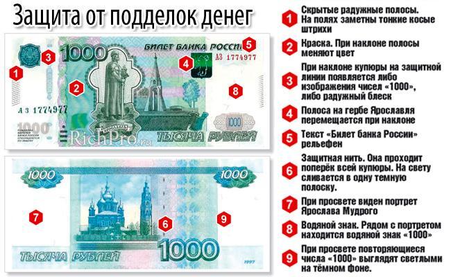 Деньги: что это такое, функции и виды денег + история возникновения