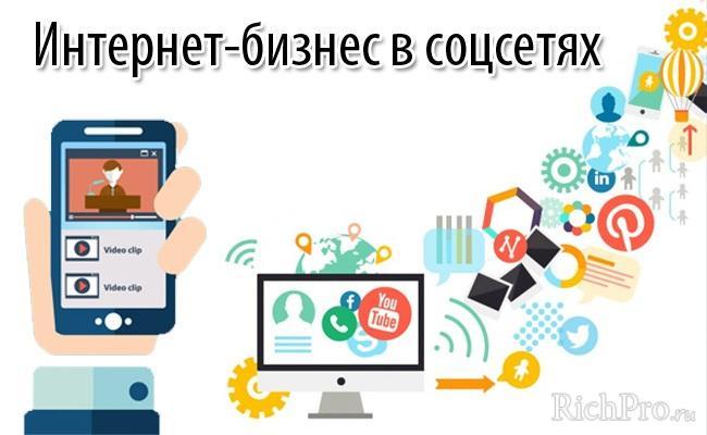 Бизнес в интернете: с чего начать интернет-бизнес с нуля + 12 идей бизнеса без вложений
