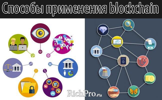 Что такое блокчейн простыми словами и как работает технология Blockchain: 5 этапов