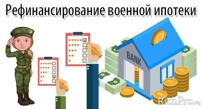 Что такое рефинансирование ипотеки и как это сделать + лучшие предложения банков 2019 года