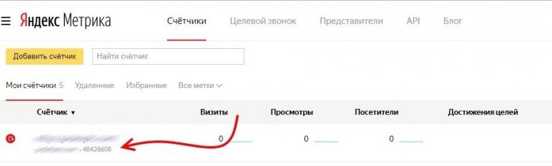 Как заработать в Яндекс Дзен – мой опыт