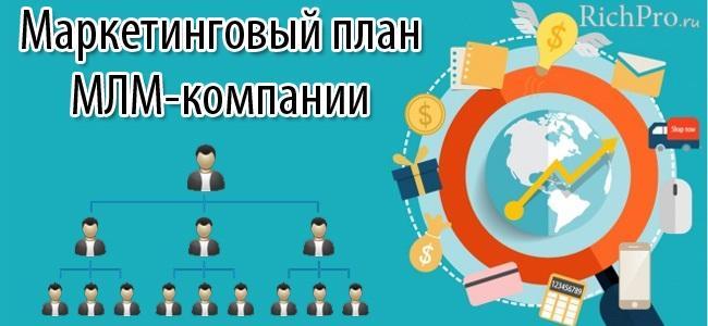 Cетевой маркетинг (МЛМ-бизнес) - что это такое: определение, суть работы + список MLM компаний
