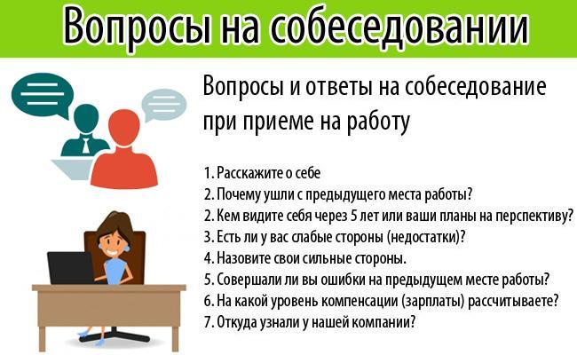 Как вести себя на собеседовании - 7 советов пройти собеседование на работу