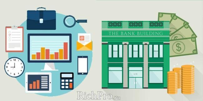 Инвестирование для начинающих - понятие и виды инвестиций + 9 способов куда инвестировать деньги