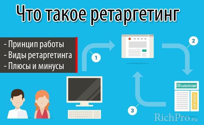 Таргетинг и ретаргетинг - что это такое и как работает таргетинговая/таргетированная реклама