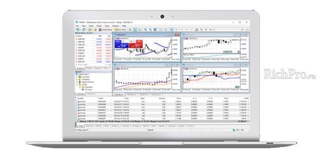 Форекс обучение для начинающих с нуля - основы торговли на Forex + видеоуроки
