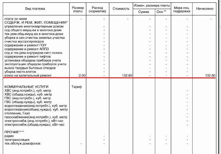 Обязан ли жилец платить взносы на капитальный ремонт в 2015 году?