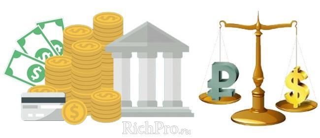Выгодные вклады в банках - в каком банке открыть вклад для физических лиц: рейтинг банков + способы сравнить вклады