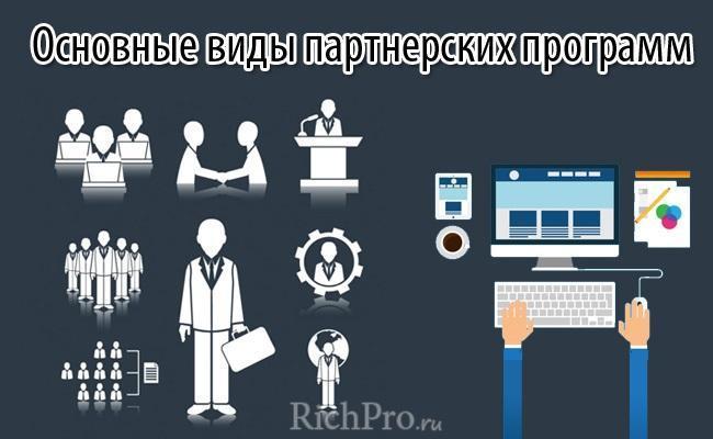 Заработок на партнерках с нуля - инструкция как заработать на партнерских программах без сайта и с помощью него