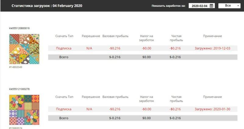 Заработок за февраль на 123rf - минус 0,43 $)))
