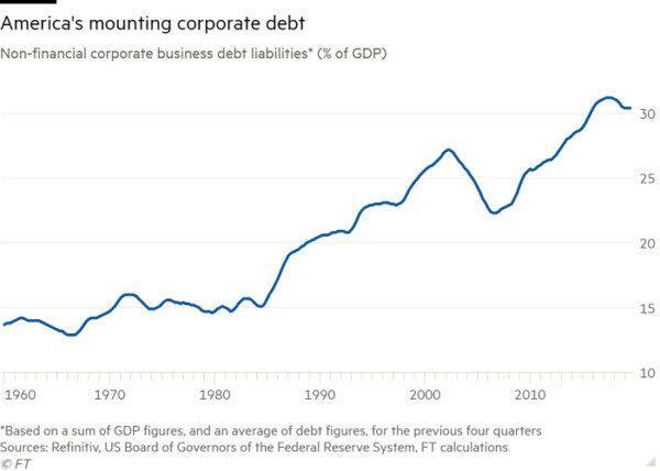 Мир на пороге глобального финансового кризиса