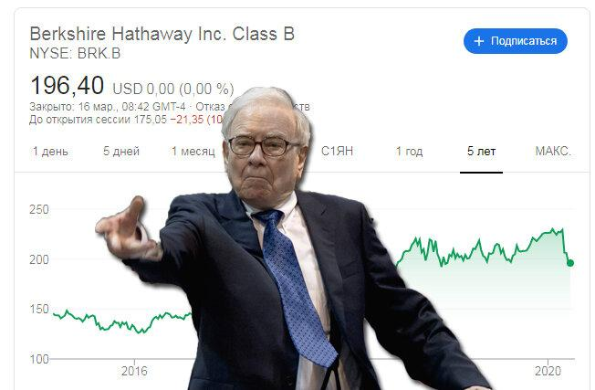 Можно ли инвестировать как Баффетт? Легко!