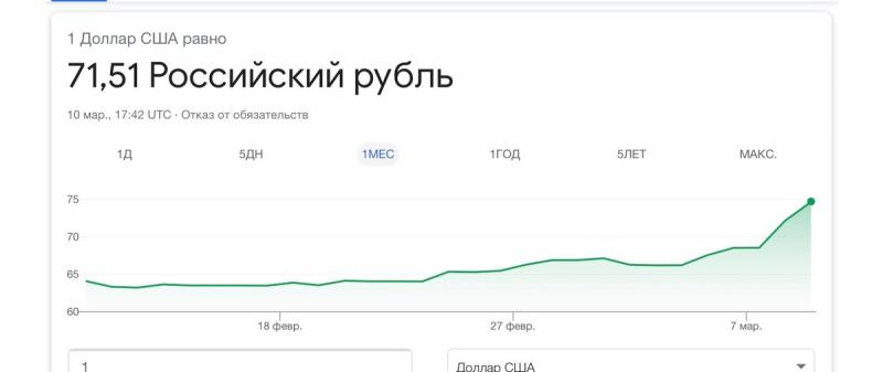 Падение рубля: почему оно меня не волнует