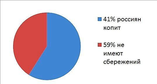 Рубль упал, я рада. Кто не пострадает в наступивший кризис