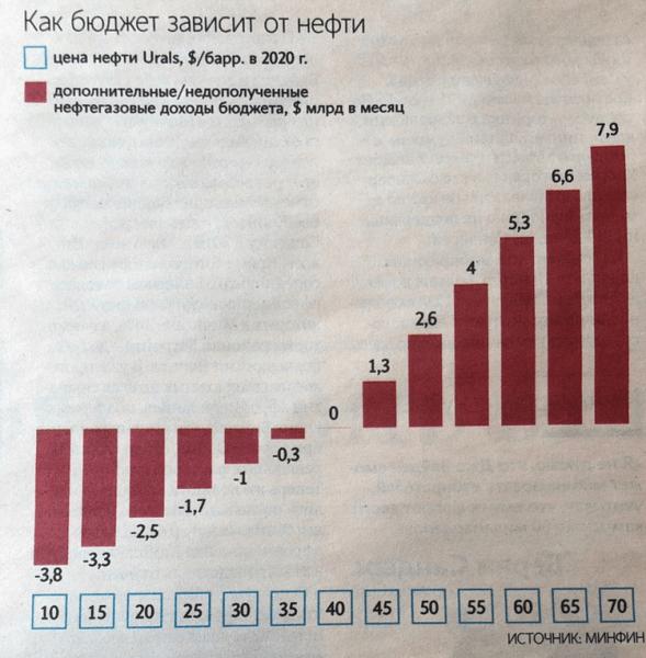 «Страх и ненависть на мировом рынке», которые НЕ угрожают России