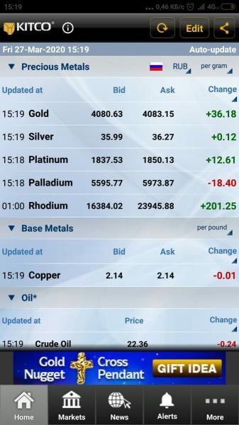Почему сейчас не стоит покупать золотые монеты?