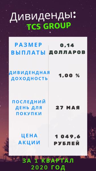 7 дивидендных выплат в конце мая