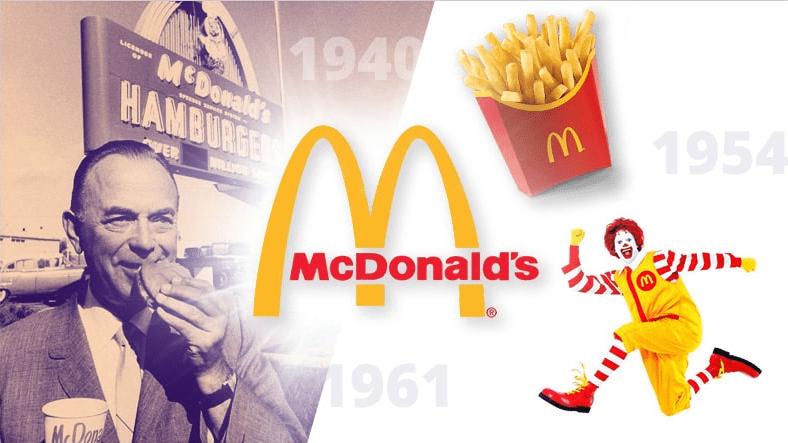 Почему акции McDonald's - не лучший выбор для инвестиций🍟🍔