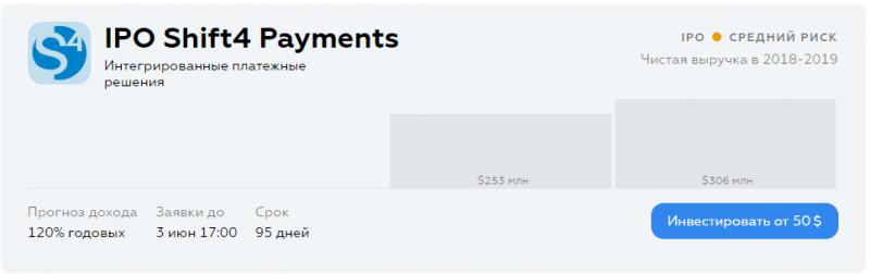 Как заработать денег за три месяца, даже если в кармане 50$