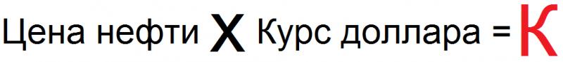 Куда направится рубль после 1 июля