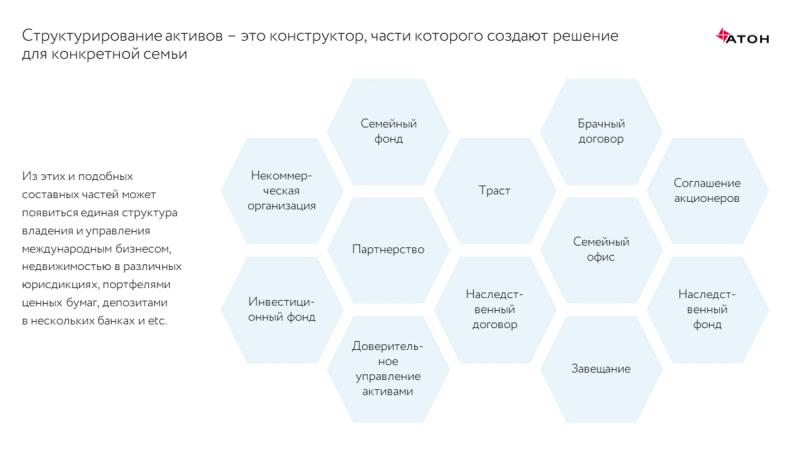 Передача капитала следующим поколениям: как это сделать в России?