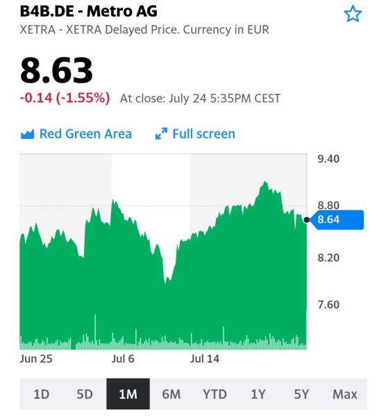 Вы тоже можете инвестировать в акции в Евро!