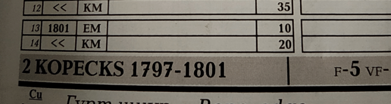 2 копейки 1801 года - за сколько реально продать эту монету