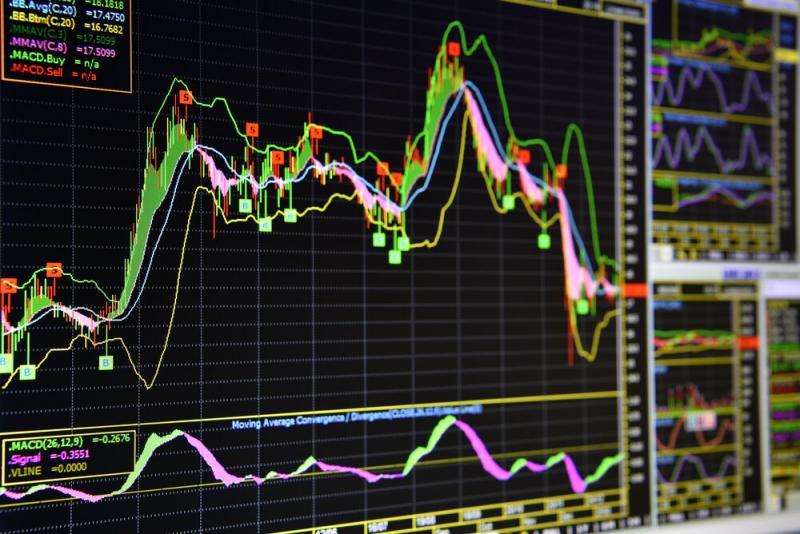 Как читать графики на инвестинге: MA, RSI