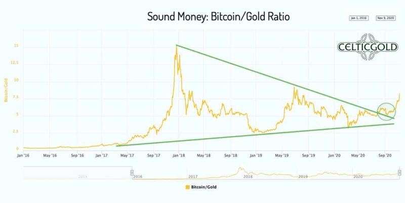Золото: запаситесь терпением