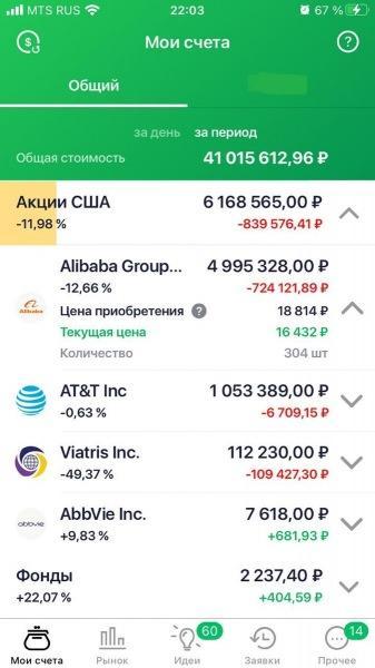 Топ 5 акций для покупки в 2021 году. Для агрессивных инвесторов