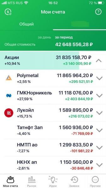 Портфель на 40 млн. Глобальные тренды и российские акции.