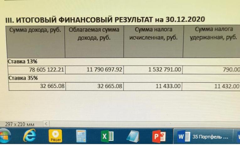 Портфель на 40 млн. Итоги за 2020 год