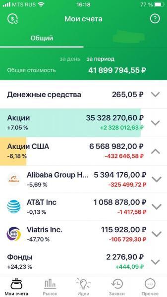 Портфель на 40 млн. Обзор портфеля на старте 2021 года