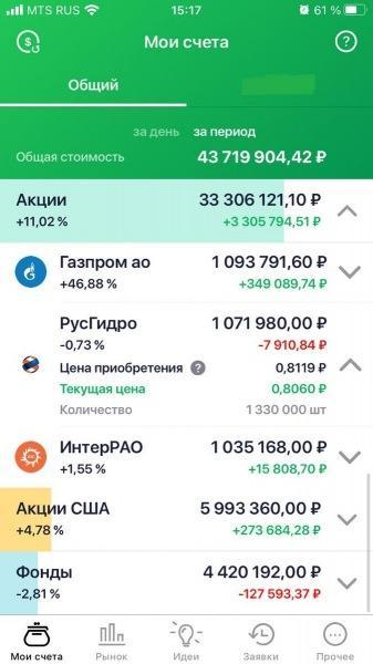 Портфель на 40 млн. Почему продал акции Лукойла и АТиТ?
