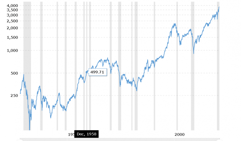Индексное инвестирование. Реальный путь к богатству