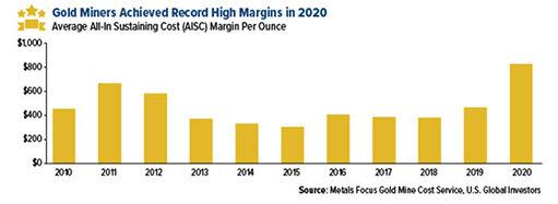 Скоро золото развернется?