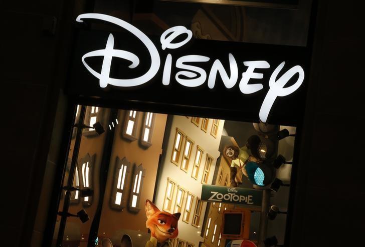 Последние новости: рост рынка США и успех Disney